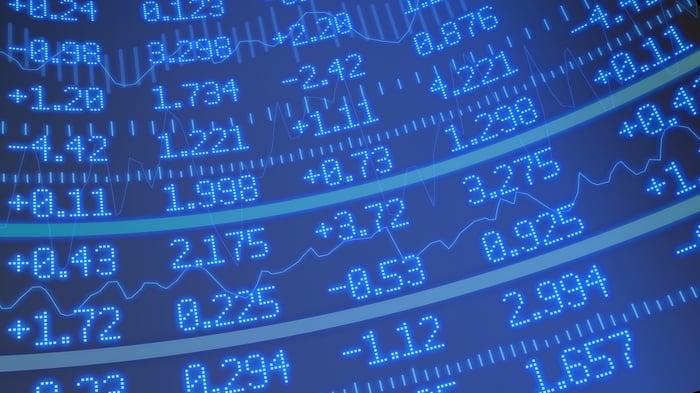 Stock Price Quotes