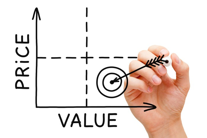 A hand drawing a price-versus-value graphic and a bullseye on the low-price/high-value quadrant.