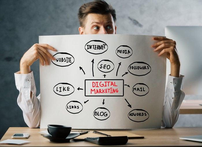 A businessman holds up a large sheet of paper with a mindmap centered on Digital Marketing. Other key words on this sheet include SEO, Website, and AdWords.