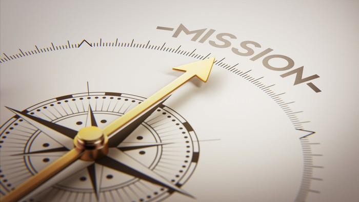 Compass needle pointing to the word Mission