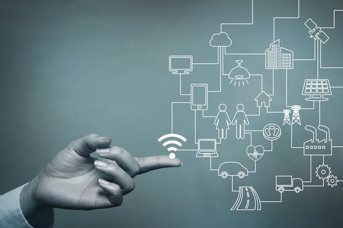 A network of IoT connections emerging from a man's finger.