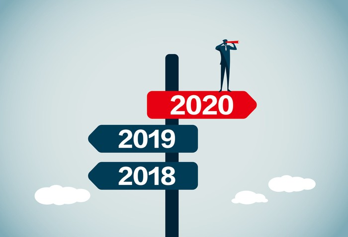 A picture of a man standing on a sign in red that says 2020, with two other signs in blue below it that say 2019 an 2018 and are pointing in the opposite direction.