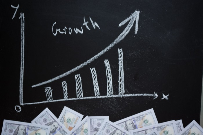 A blackboard shows an arrow sloping upward with the word growth written above it.