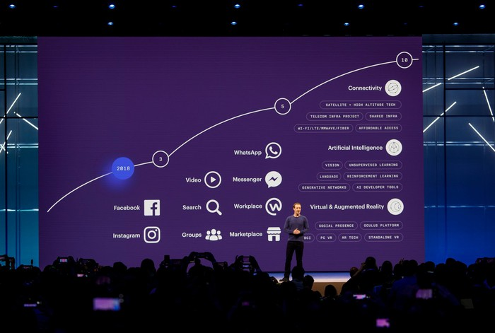Facebook CEO Mark Zuckerberg stands on stage in front of a company roadmap.