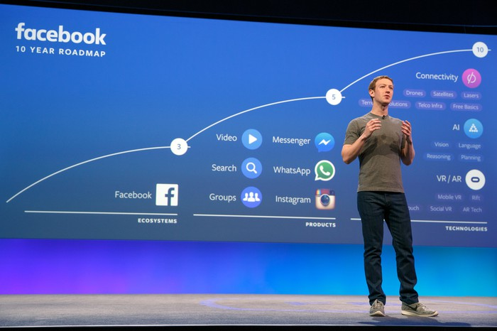Mark Zuckerberg standing in front of a 10-year roadmap