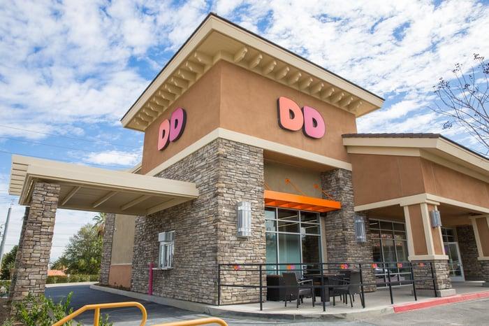 Dunkin Donuts Next Gen Storefront