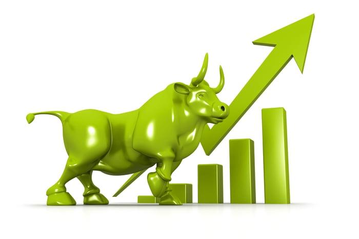 Green bull alongside a rising stock chart