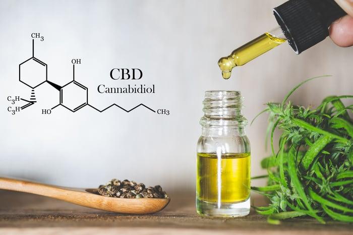 Bottle of CBD oil, hemp seeds, and hemp leaves.