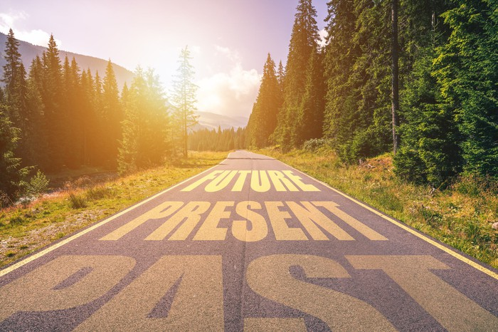 A Road extends into the future with the words Past, Present, and Future.