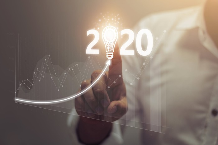 A chart and a person touching a lightbulb in the middle of text reading '2020.'