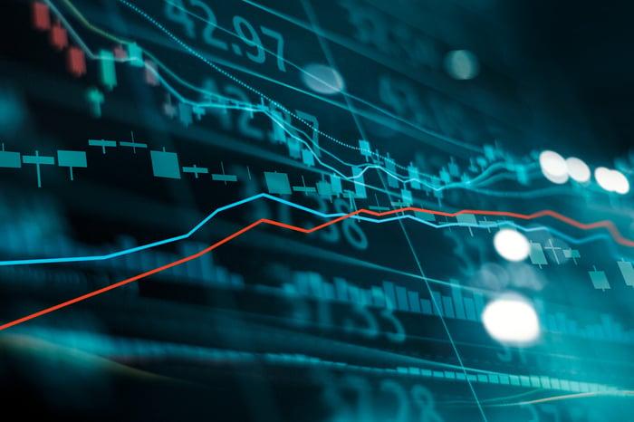 A digital stock chart heading higher.