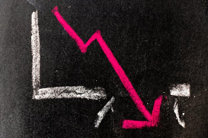 A pink arrow crashing through the x axis on a chart.