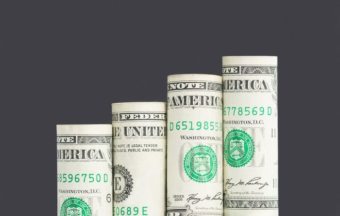 Four sets of rolled dollar bills illustrating a positive, upward trend.