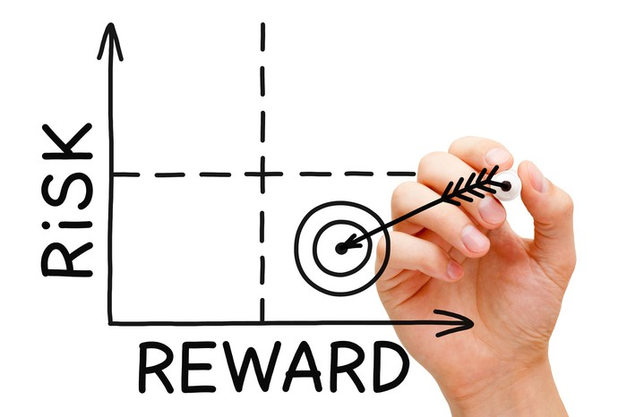 Hand drawing Risk Reward graph with black marker isolated on white