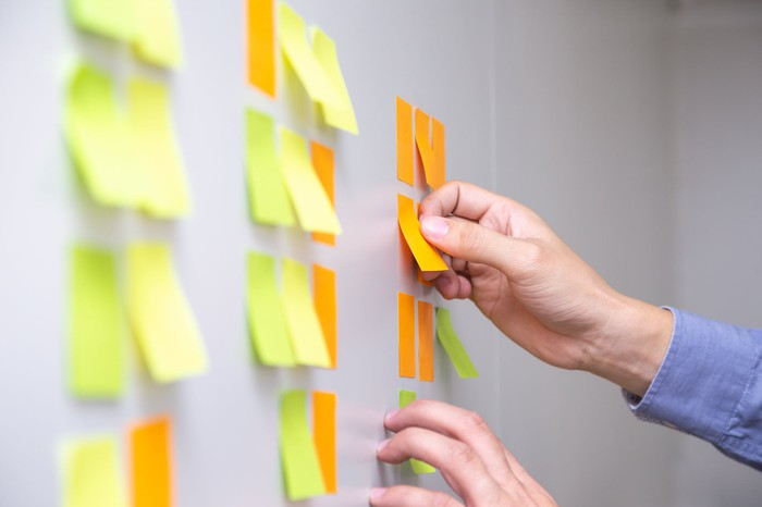 An arrangement of Post-It notes on a white board.