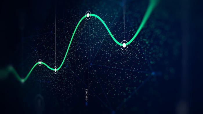 An oscillating stock chart.
