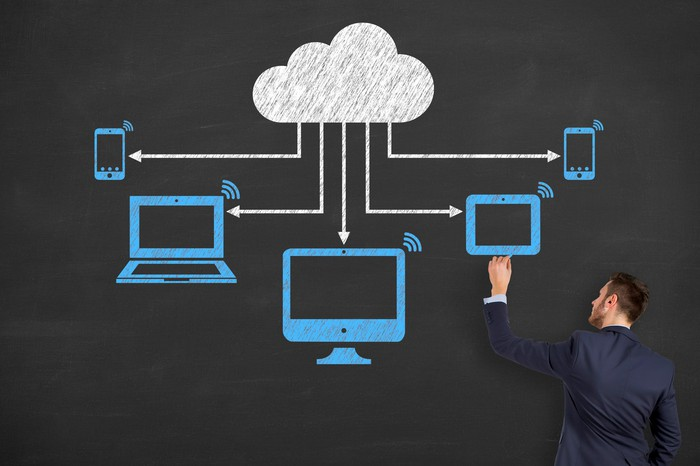 Icons representing laptops, desktops, and mobile devices linked to a white cloud