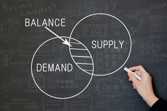 A hand drawing a supply and demand graphic on a blackboard
