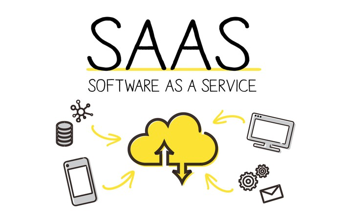 Hand-drawn icons demonstrating the SaaS busines model