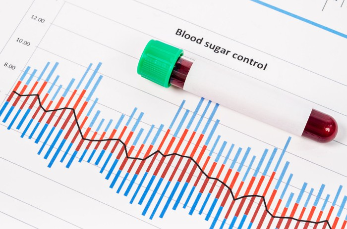 Blood sugar control chart and test tube of blood.