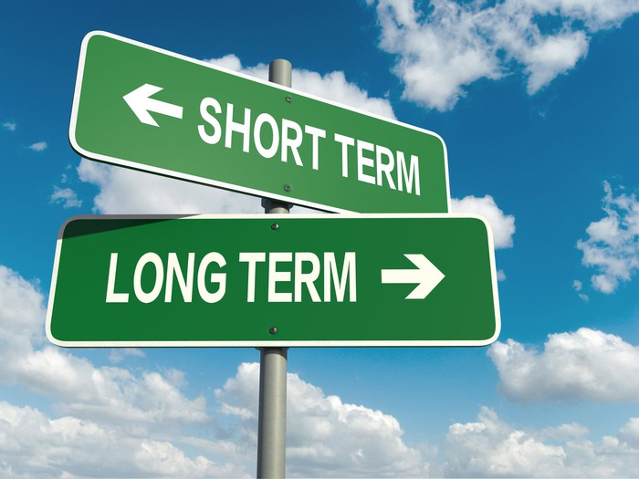 Street signs pointing to Short Term and Long Term
