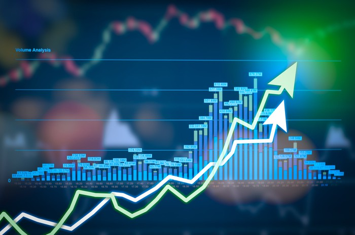 Stock market data and charts on a colorful display indicating gains.