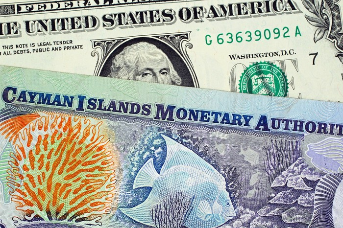 American and Cayman Islands currency.