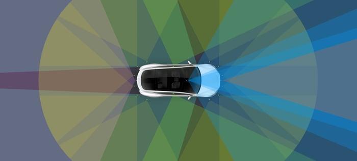Visualization of Tesla Autopilot's sensor array