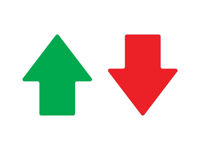 Green up arrow and red down arrow