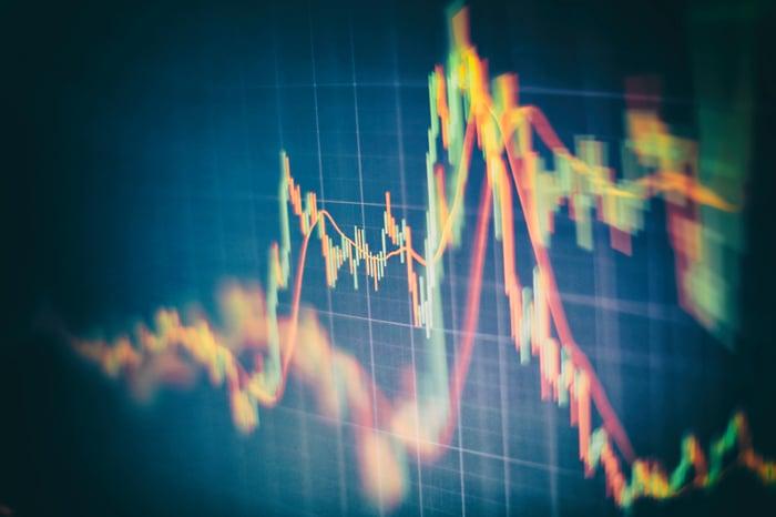 Volatile stock chart