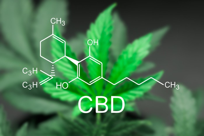 Chemical formula for CBD, with a cannabis leaf in the background.