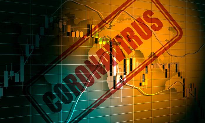 Coronavirus sign on a stock chart.