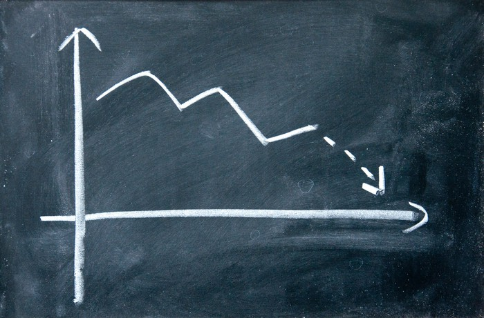 A blackboard with a chart showing a down arrow in white chalk.