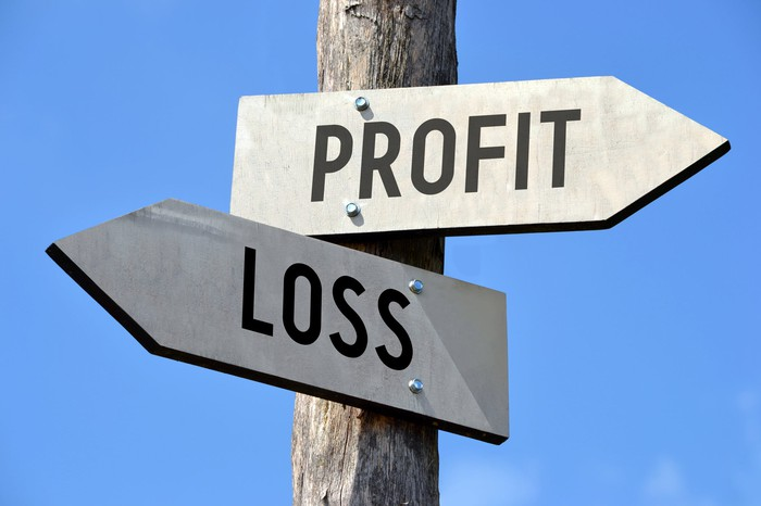 A signpost with signs labeled profit and loss.