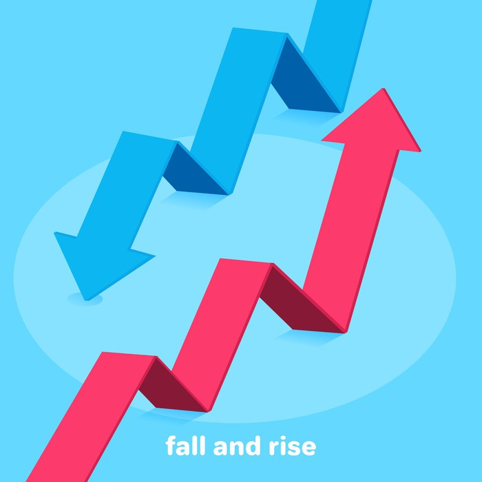 Up and down arrows indicating fall and rise of prices