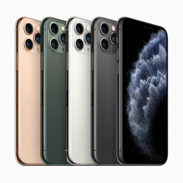 Apple iPhone 11 Models
