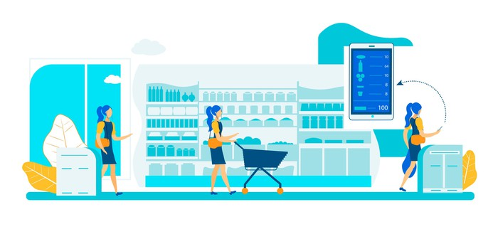 Animated view of cashierless store shopping and checkout process