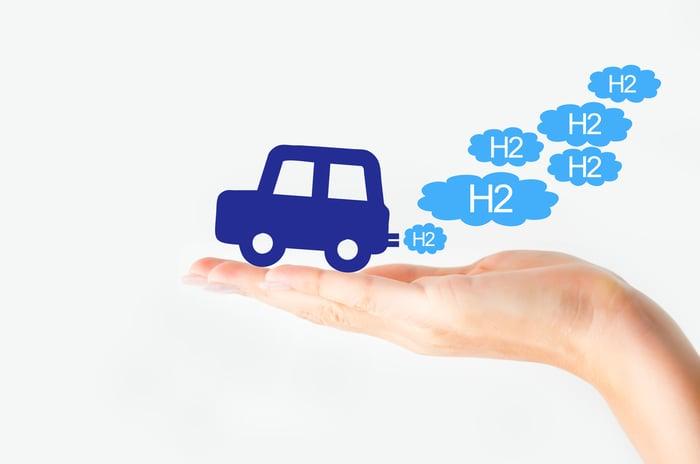 Hand holding cartoon car emitting H2 bubbles