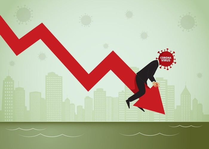 A plummeting red stock market arrow that's falling due to COVID-19.