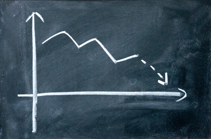 A downward-sloping arrow on a chalkboard