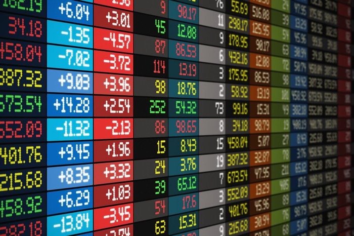 Screen with stock quotes in different colors.