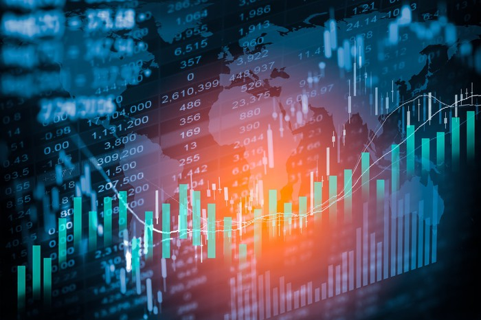 Financial data and chart