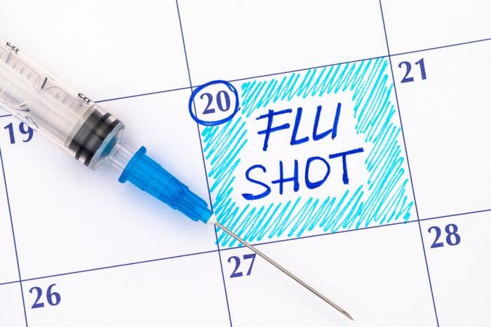 """""""Flu Shot"""" on Calendar"""