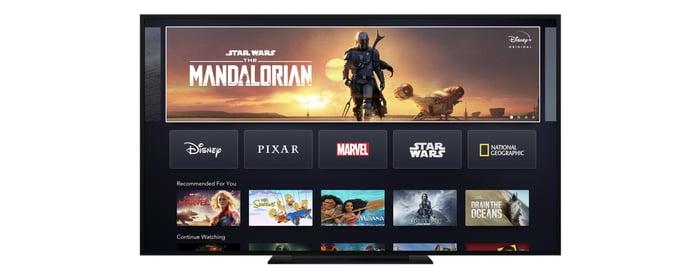 A TV with the Disney+ main menu displayed.