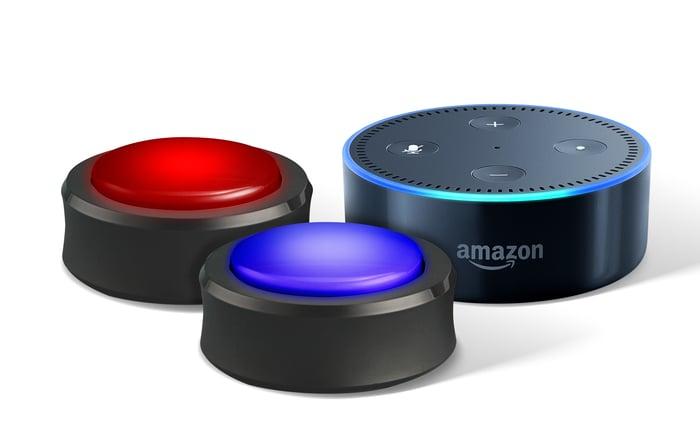 Amazon Echo buttons.