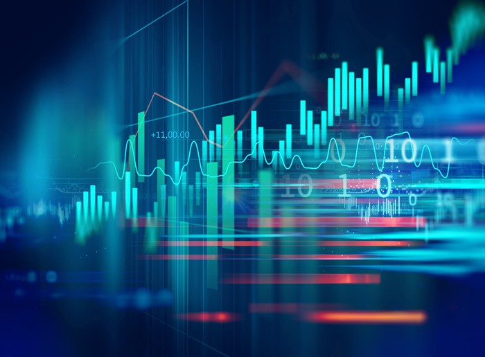 A stockmarket bar chart showing gains.