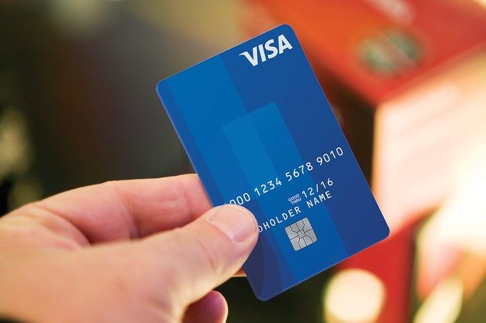 Hand holding Visa card.