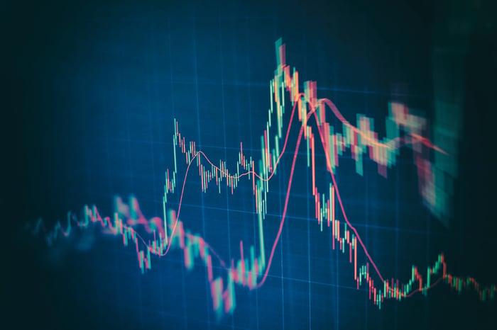 3 Top Industrial Stocks to Buy in April | Nasdaq