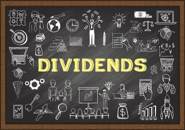 "A blackboard with the word ""dividends"" in the center surrounded by various icons such as a money bag, scales, computer, and growth charts."