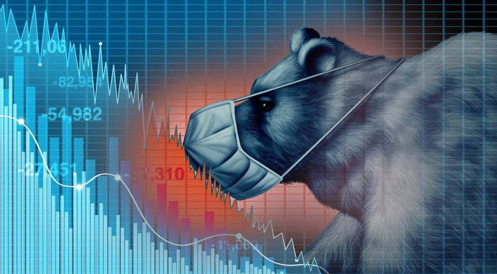 A bear wearing a face mask and a chart showing stocks falling